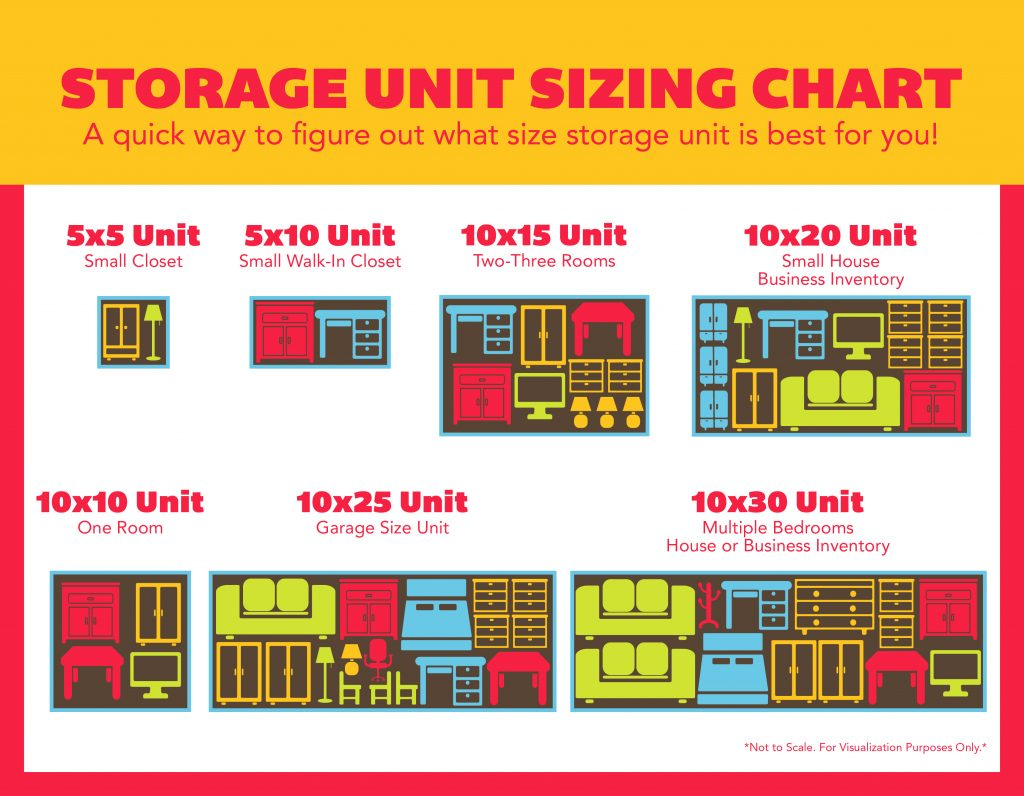 storage unit size guide - Keep Safe Storage in West Haven, CT